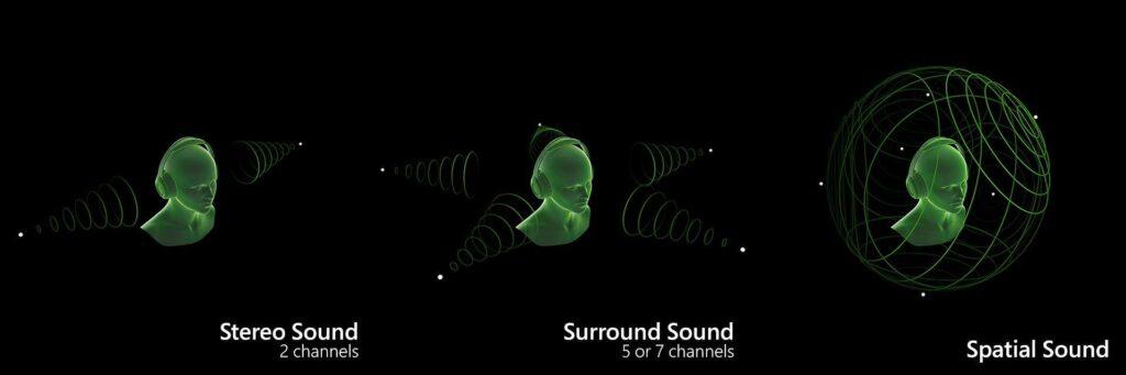 Windows Sonic para auriculares